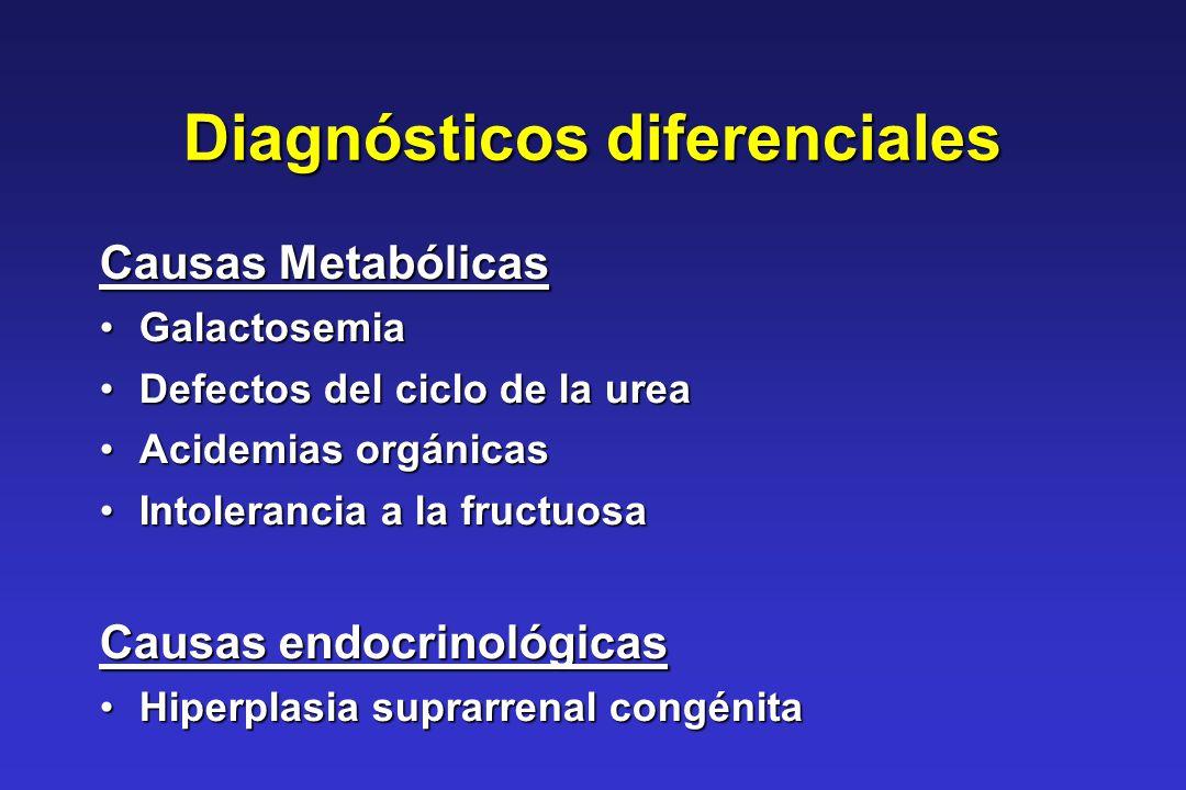 Diagnósticos diferenciales Causas Metabólicas GalactosemiaGalactosemia Defectos del ciclo de la ureaDefectos del ciclo de la urea Acidemias orgánicasA