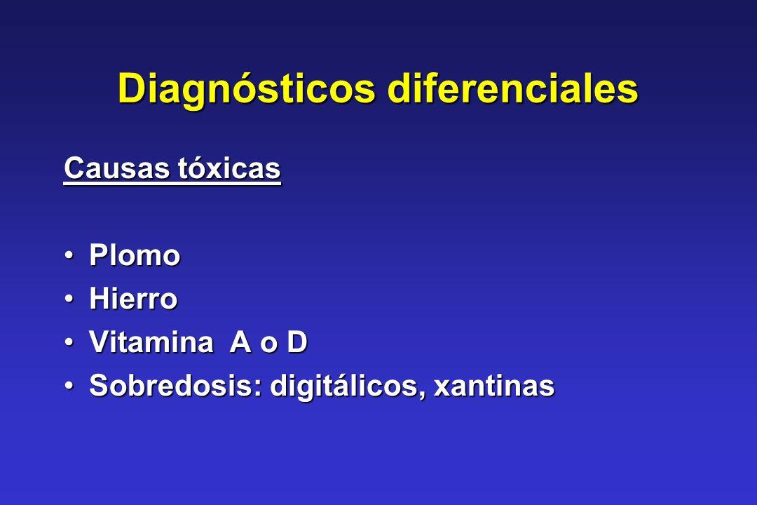 Diagnósticos diferenciales Causas tóxicas PlomoPlomo HierroHierro Vitamina A o DVitamina A o D Sobredosis: digitálicos, xantinasSobredosis: digitálico