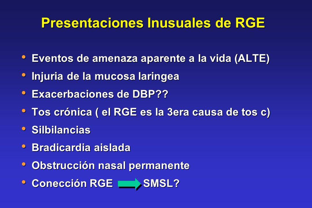 Presentaciones Inusuales de RGE Eventos de amenaza aparente a la vida (ALTE) Eventos de amenaza aparente a la vida (ALTE) Injuria de la mucosa laringe