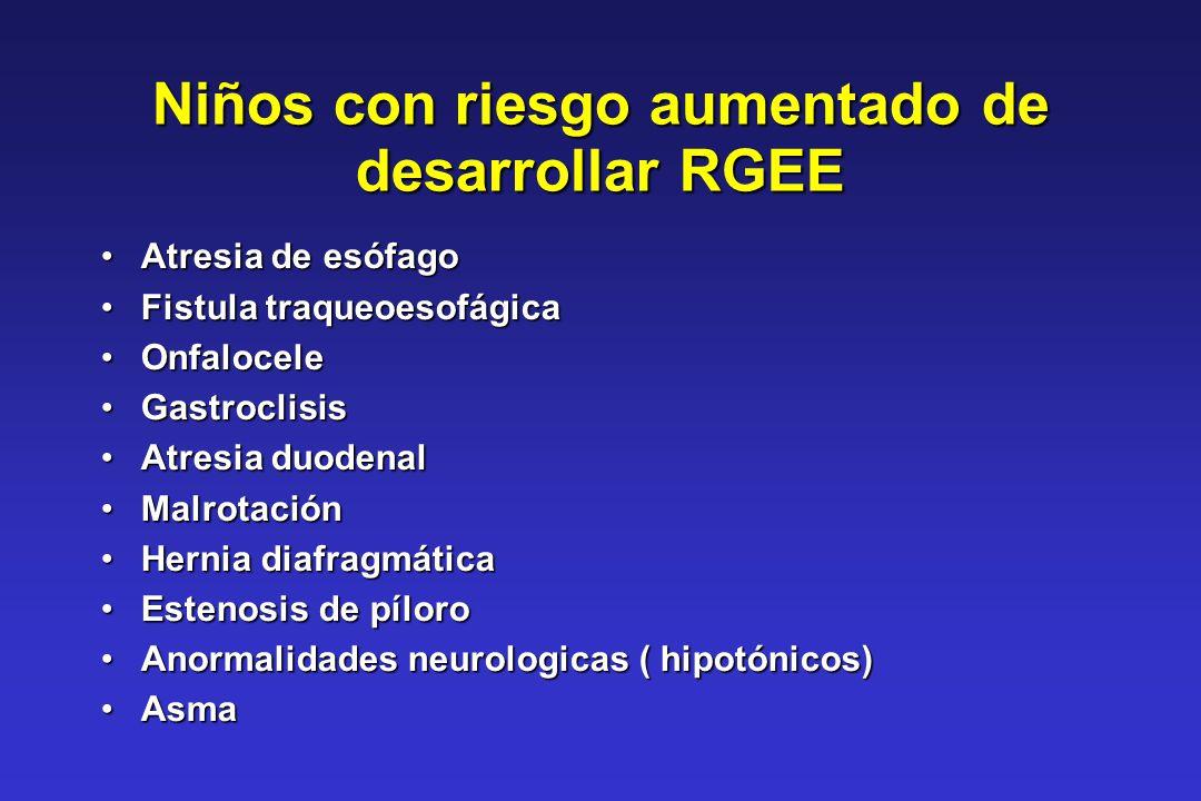 Niños con riesgo aumentado de desarrollar RGEE Atresia de esófagoAtresia de esófago Fistula traqueoesofágicaFistula traqueoesofágica OnfaloceleOnfaloc