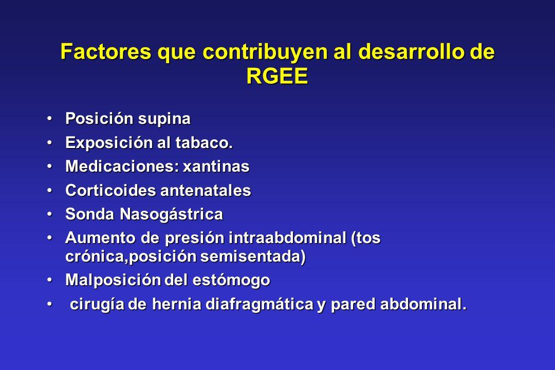 Factores que contribuyen al desarrollo de RGEE Posición supinaPosición supina Exposición al tabaco.Exposición al tabaco. Medicaciones: xantinasMedicac