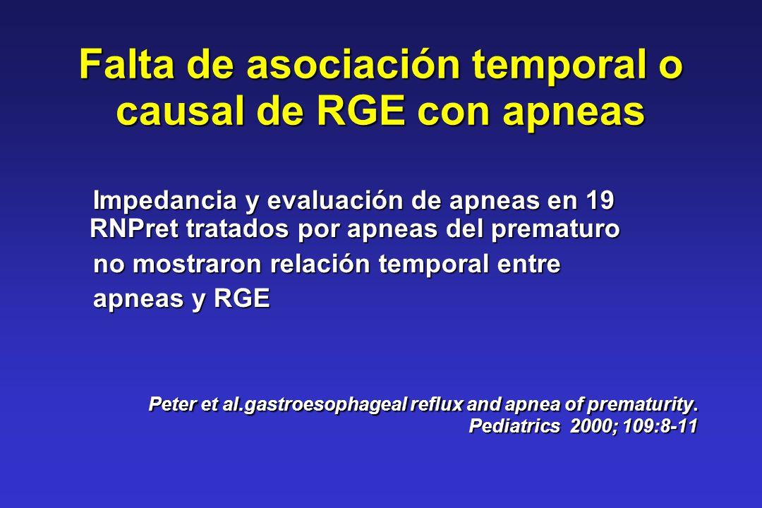 Falta de asociación temporal o causal de RGE con apneas Impedancia y evaluación de apneas en 19 RNPret tratados por apneas del prematuro Impedancia y