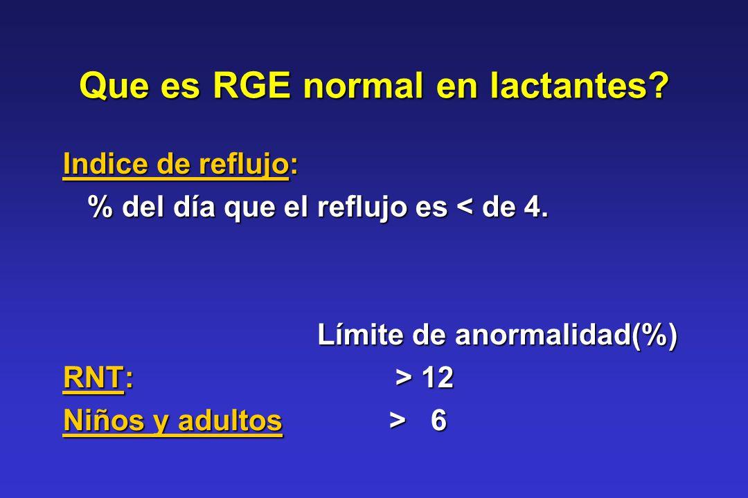 Que es RGE normal en lactantes? Indice de reflujo: % del día que el reflujo es < de 4. % del día que el reflujo es < de 4. Límite de anormalidad(%) Lí