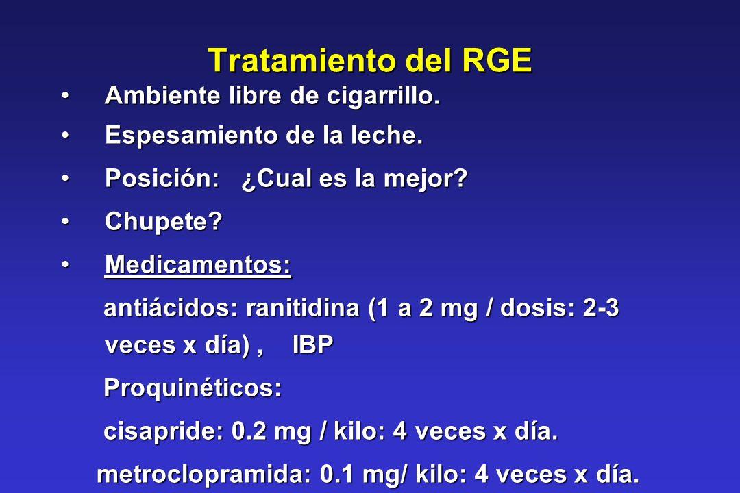 Tratamiento del RGE Ambiente libre de cigarrillo.Ambiente libre de cigarrillo. Espesamiento de la leche.Espesamiento de la leche. Posición: ¿Cual es l