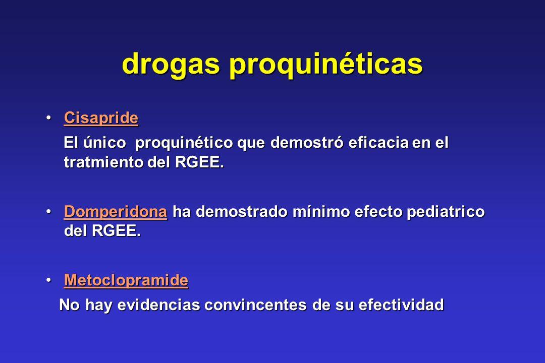 drogas proquinéticas CisaprideCisapride El único proquinético que demostró eficacia en el tratmiento del RGEE. El único proquinético que demostró efic