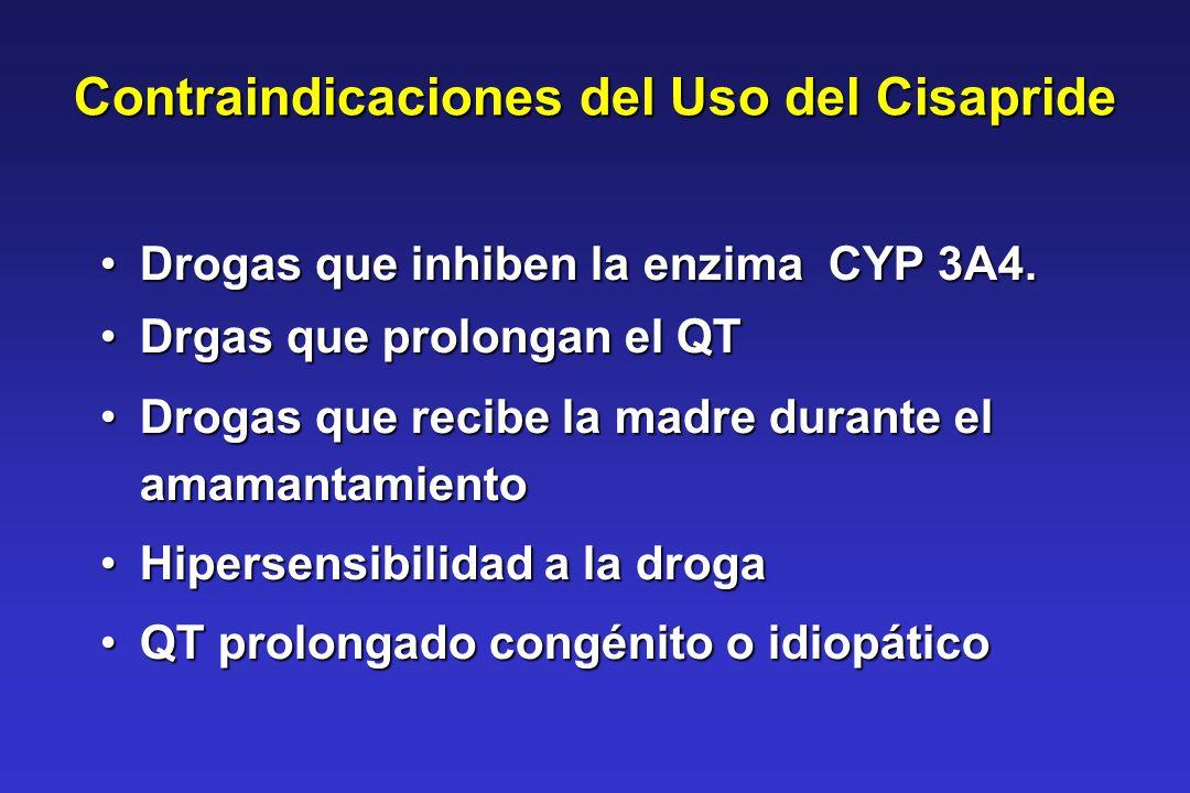 Contraindicaciones del Uso del Cisapride Drogas que inhiben la enzima CYP 3A4.Drogas que inhiben la enzima CYP 3A4. Drgas que prolongan el QTDrgas que