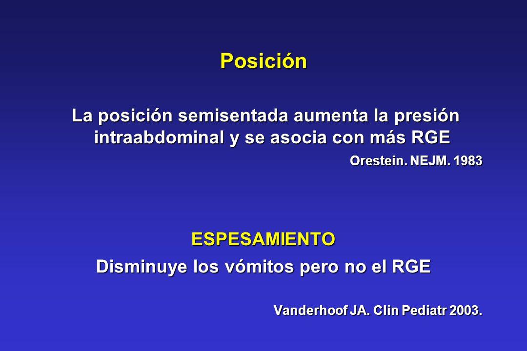 Posición La posición semisentada aumenta la presión intraabdominal y se asocia con más RGE La posición semisentada aumenta la presión intraabdominal y