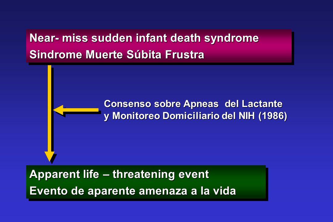 Apparent life – threatening event Evento de aparente amenaza a la vida Apparent life – threatening event Evento de aparente amenaza a la vida Consenso