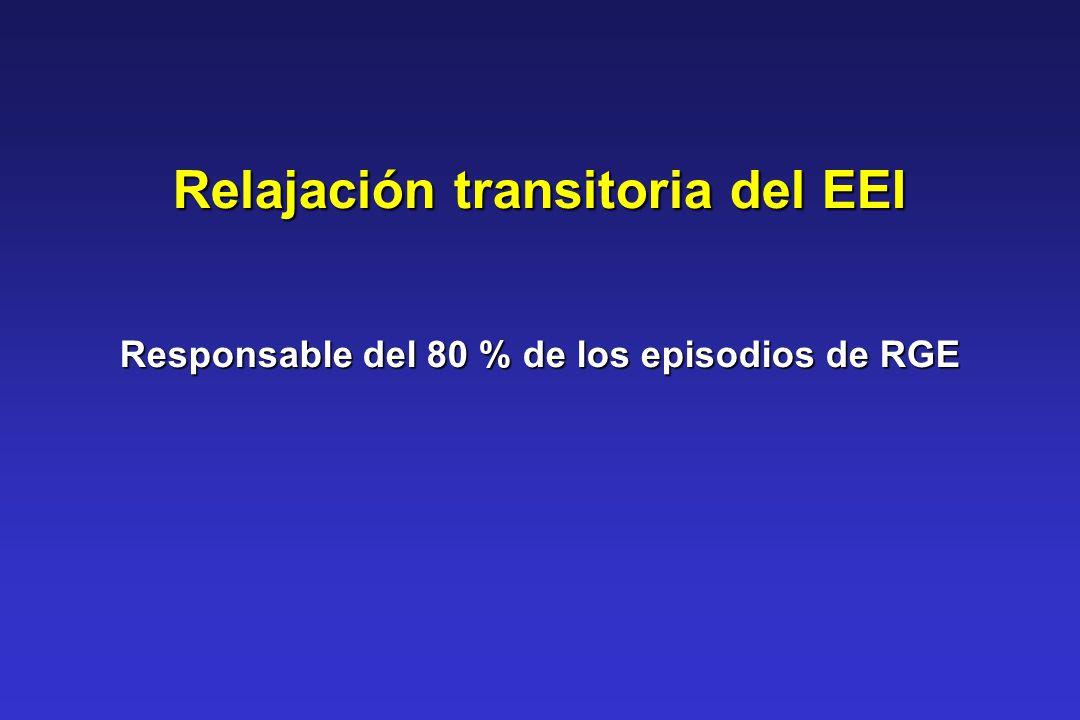 Relajación transitoria del EEI Responsable del 80 % de los episodios de RGE