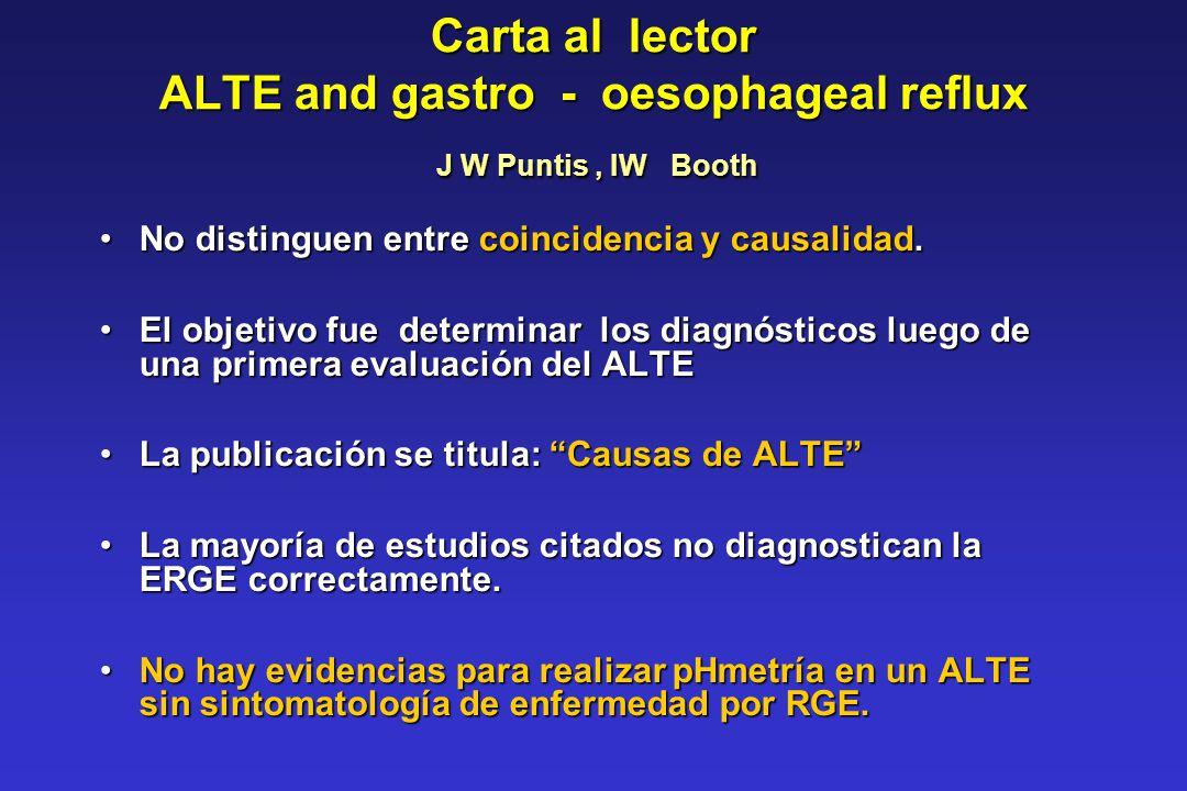 Carta al lector ALTE and gastro - oesophageal reflux J W Puntis, IW Booth No distinguen entre coincidencia y causalidad.No distinguen entre coincidenc