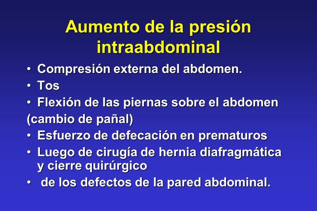 Aumento de la presión intraabdominal Compresión externa del abdomen.Compresión externa del abdomen. TosTos Flexión de las piernas sobre el abdomenFlex