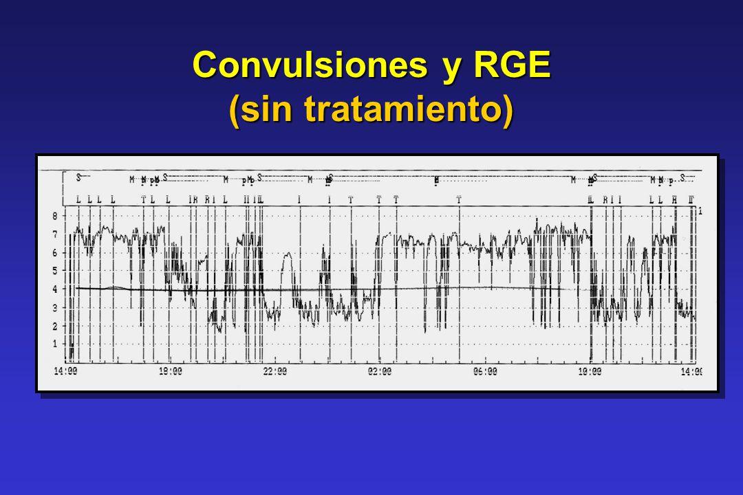 Convulsiones y RGE (sin tratamiento)