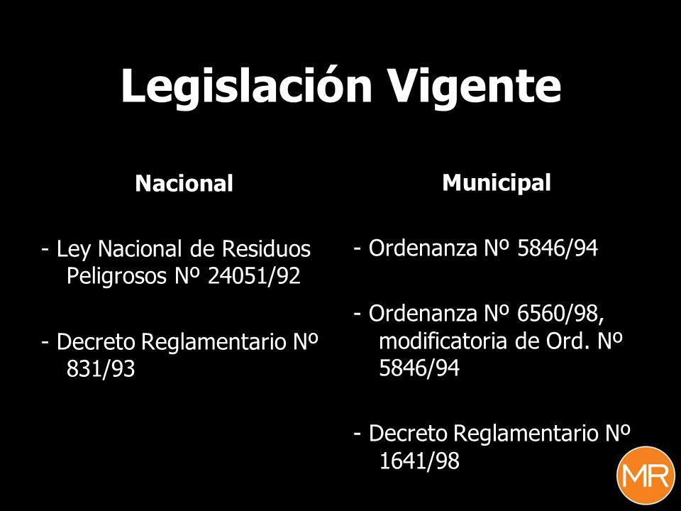 Ley Nacional de Residuos Peligrosos Nº 24051/92 Decreto Reglamentario Nº 831/93 Categorización (Anexo I): Y1 : Desechos clínicos H6.2 : Sustancias infecciosas H11: Sustancias tóxicas