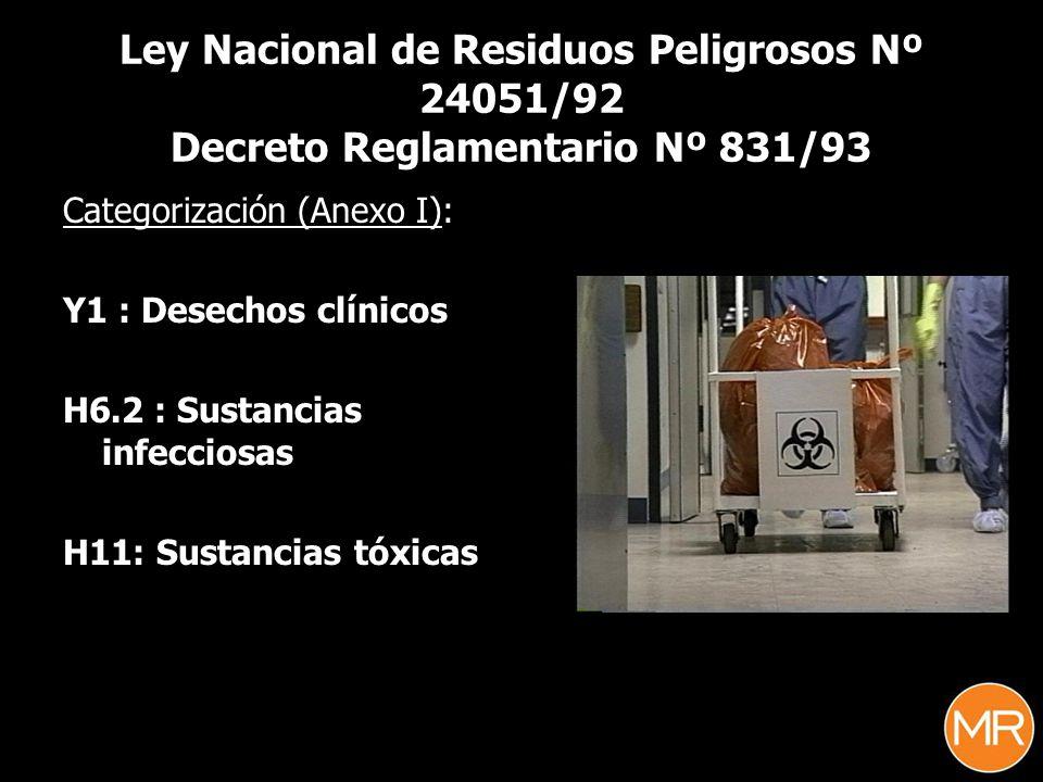 Empresas Transportistas de Residuos Patológicos Habilitadas en la ciudad de Rosario Medam B.A.