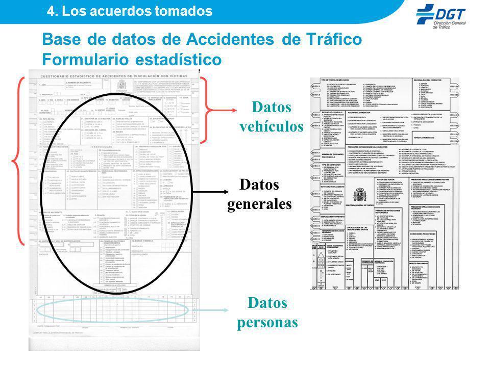 Base de datos de Accidentes de Tráfico Formulario estadístico Datos generales Datos vehículos Datos personas 4. Los acuerdos tomados