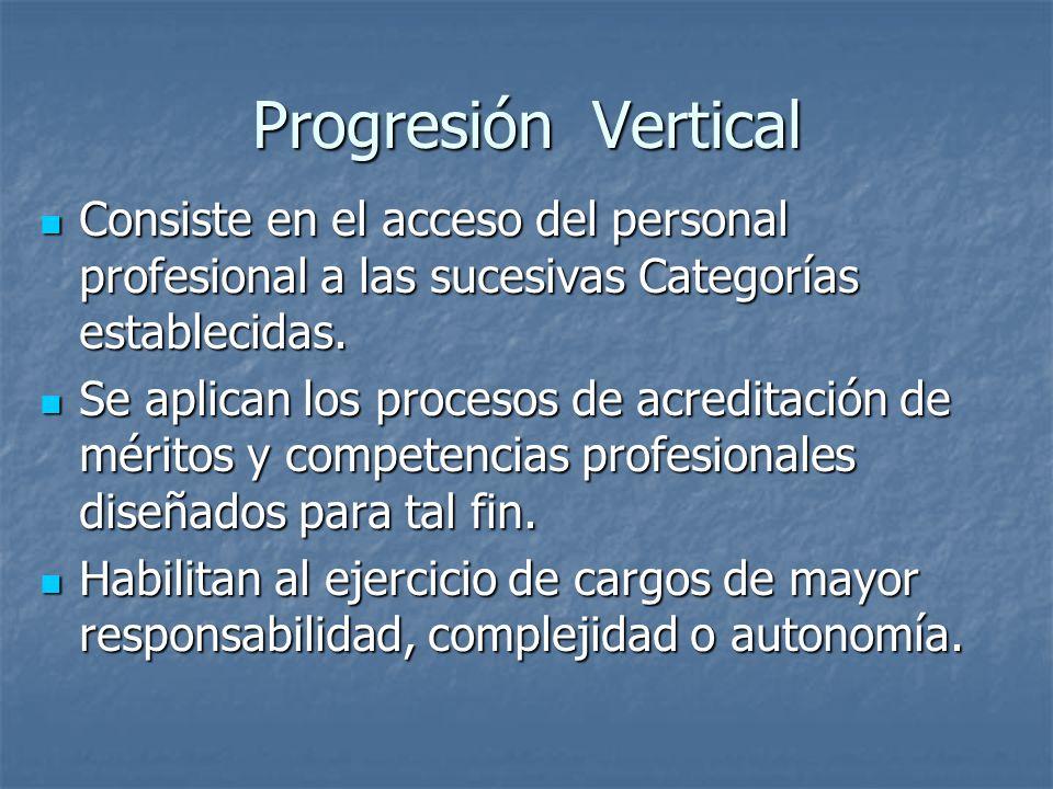 Progresión Vertical Consiste en el acceso del personal profesional a las sucesivas Categorías establecidas.