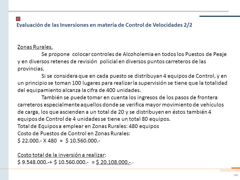 .24 Evaluación de las Inversiones en materia de Control de Velocidades 2/2 Zonas Rurales.