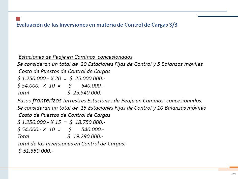 .29 Evaluación de las Inversiones en materia de Control de Cargas 3/3 Estaciones de Peaje en Caminos concesionados. Se consideran un total de 20 Estac