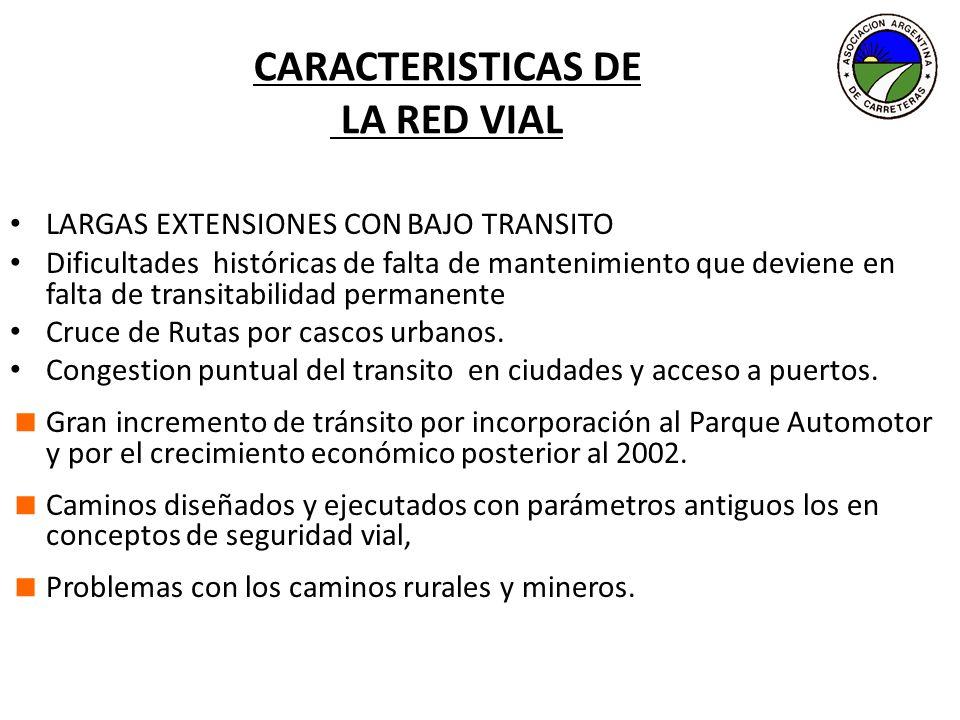 CARACTERISTICAS DE LA RED VIAL LARGAS EXTENSIONES CON BAJO TRANSITO Dificultades históricas de falta de mantenimiento que deviene en falta de transitabilidad permanente Cruce de Rutas por cascos urbanos.