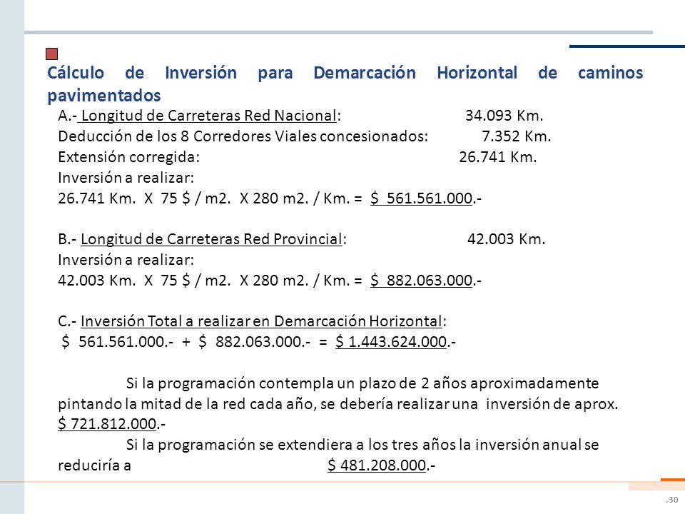 .30 Cálculo de Inversión para Demarcación Horizontal de caminos pavimentados A.- Longitud de Carreteras Red Nacional: 34.093 Km.