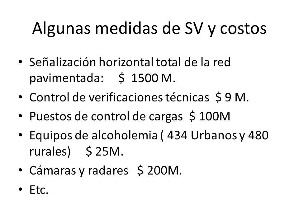Algunas medidas de SV y costos Señalización horizontal total de la red pavimentada: $ 1500 M. Control de verificaciones técnicas $ 9 M. Puestos de con