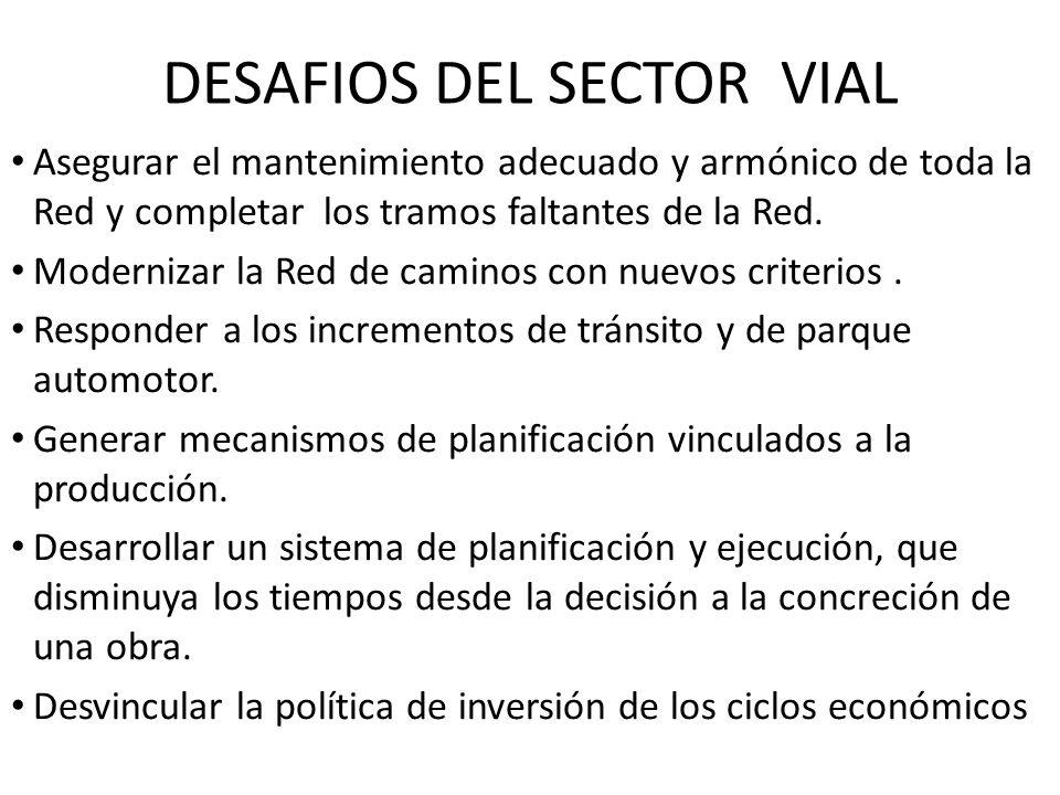 DESAFIOS DEL SECTOR VIAL Asegurar el mantenimiento adecuado y armónico de toda la Red y completar los tramos faltantes de la Red. Modernizar la Red de