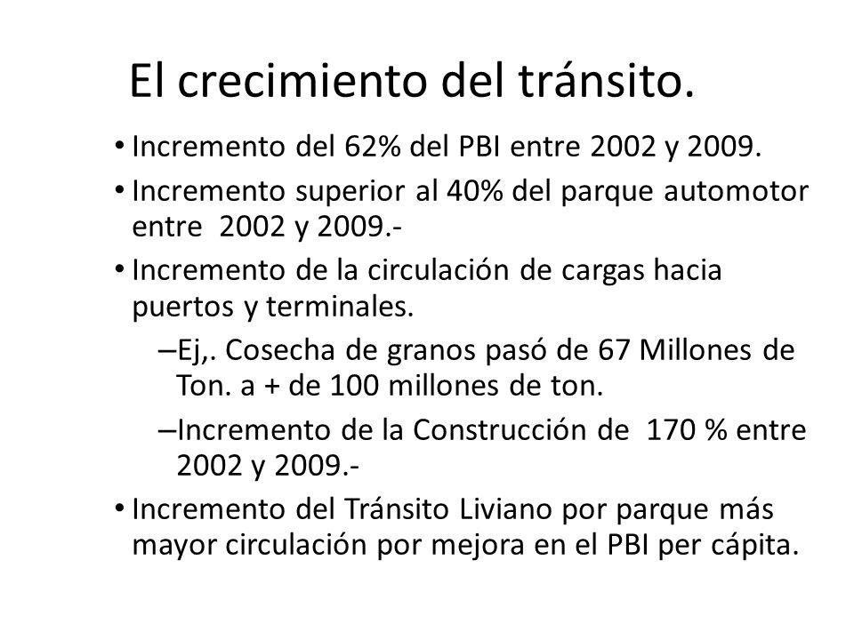 El crecimiento del tránsito. Incremento del 62% del PBI entre 2002 y 2009. Incremento superior al 40% del parque automotor entre 2002 y 2009.- Increme
