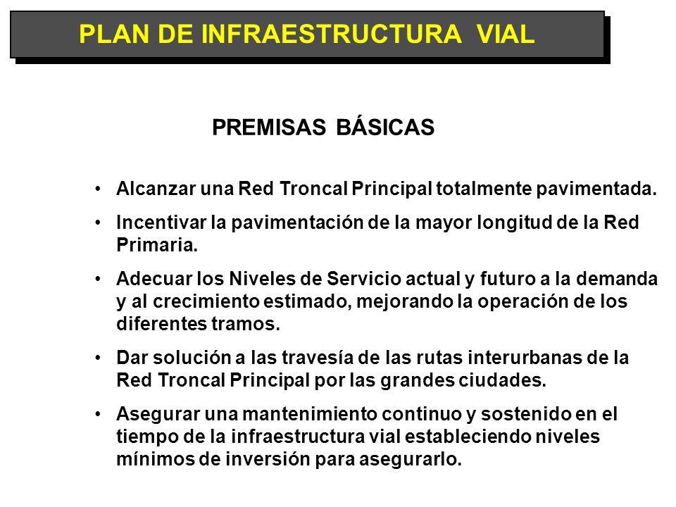 PLAN DE INFRAESTRUCTURA VIAL PREMISAS BÁSICAS Alcanzar una Red Troncal Principal totalmente pavimentada. Incentivar la pavimentación de la mayor longi