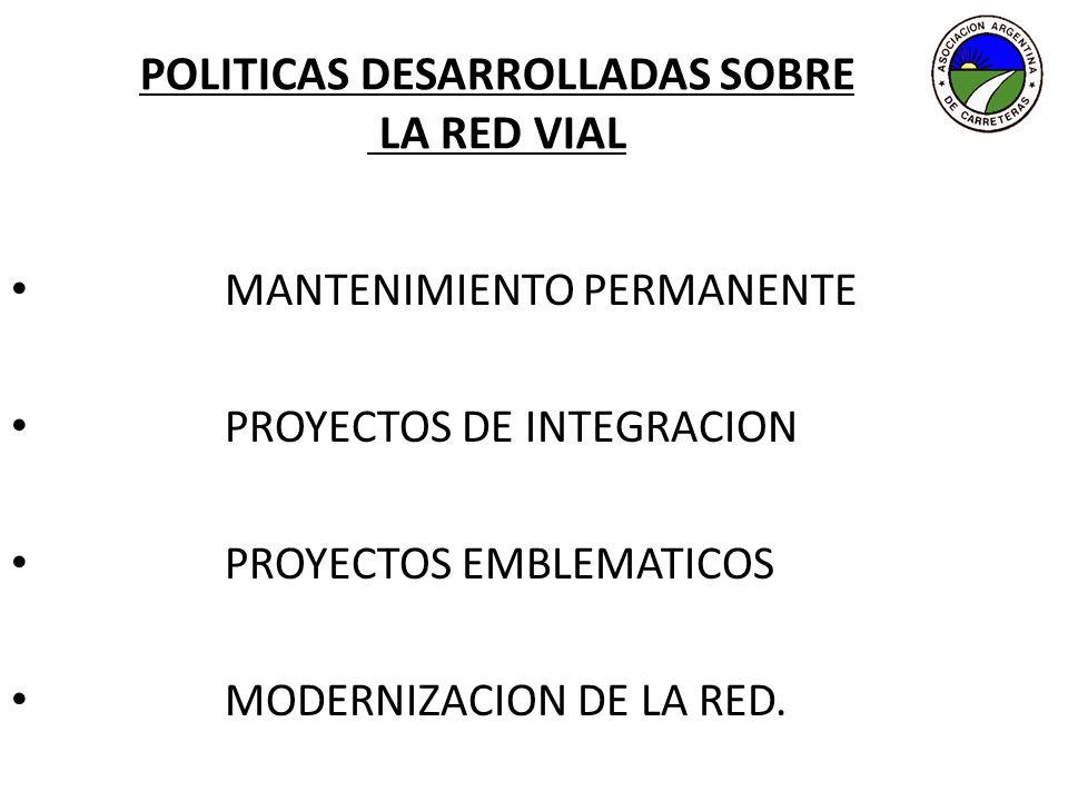 POLITICAS DESARROLLADAS SOBRE LA RED VIAL MANTENIMIENTO PERMANENTE PROYECTOS DE INTEGRACION PROYECTOS EMBLEMATICOS MODERNIZACION DE LA RED.