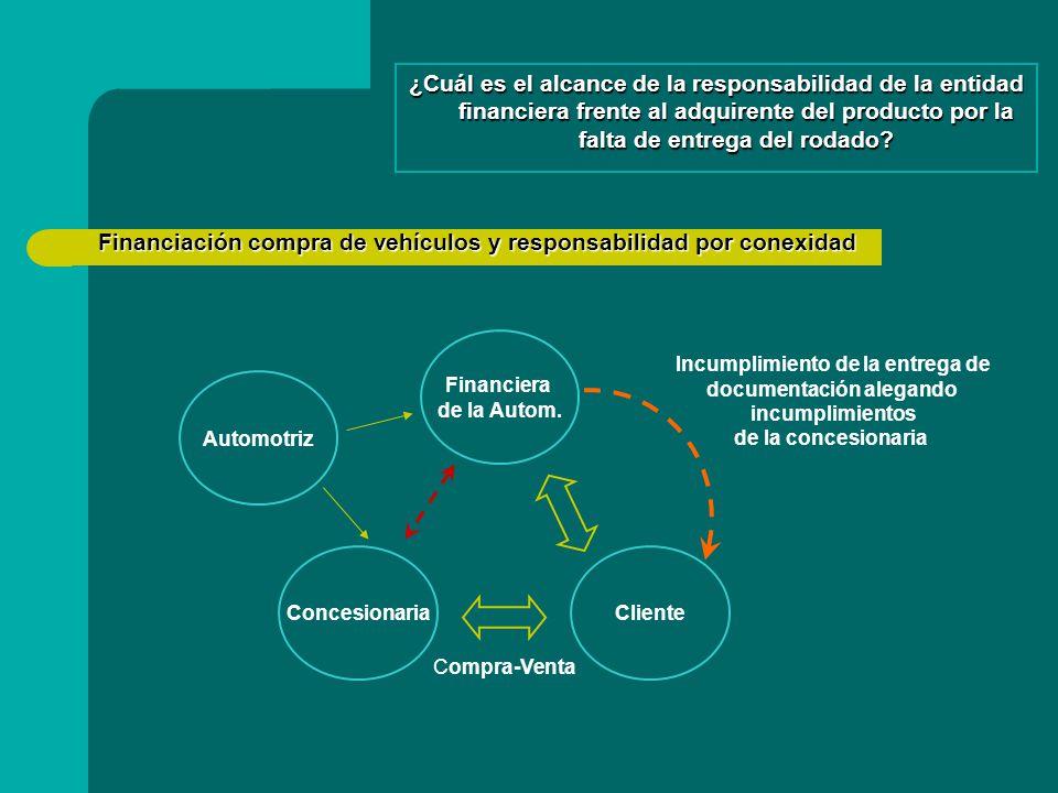Financiación compra de vehículos y responsabilidad por conexidad Concesionaria Financiera de la Autom.