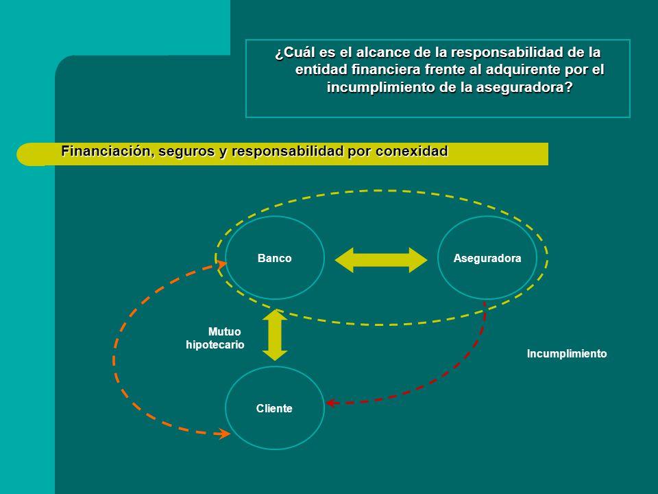Financiación, seguros y responsabilidad por conexidad BancoAseguradora Cliente ¿Cuál es el alcance de la responsabilidad de la entidad financiera frente al adquirente por el incumplimiento de la aseguradora.