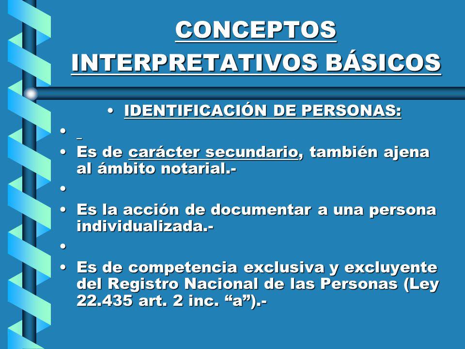 CONCEPTOS INTERPRETATIVOS BÁSICOS IDENTIFICACIÓN DE PERSONAS:IDENTIFICACIÓN DE PERSONAS: Es de carácter secundario, también ajena al ámbito notarial.-Es de carácter secundario, también ajena al ámbito notarial.- Es la acción de documentar a una persona individualizada.-Es la acción de documentar a una persona individualizada.- Es de competencia exclusiva y excluyente del Registro Nacional de las Personas (Ley 22.435 art.