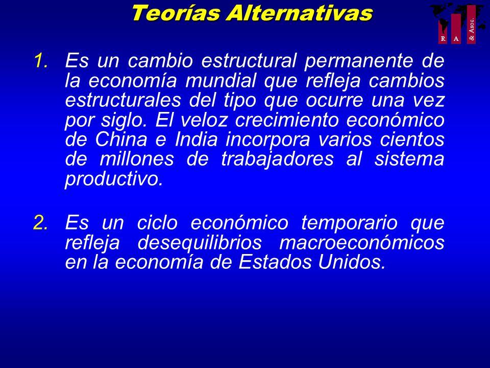 R A & Asoc. Teorías Alternativas 1.Es un cambio estructural permanente de la economía mundial que refleja cambios estructurales del tipo que ocurre un