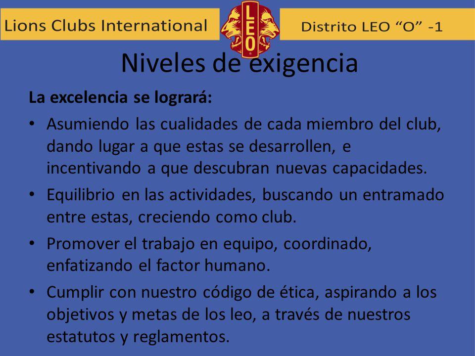 Niveles de exigencia La excelencia se logrará: Asumiendo las cualidades de cada miembro del club, dando lugar a que estas se desarrollen, e incentivan