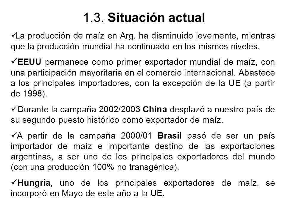 2.1.Aranceles: % Altos para la Importación Destinos exportaciones ArgentinaImportadores import.