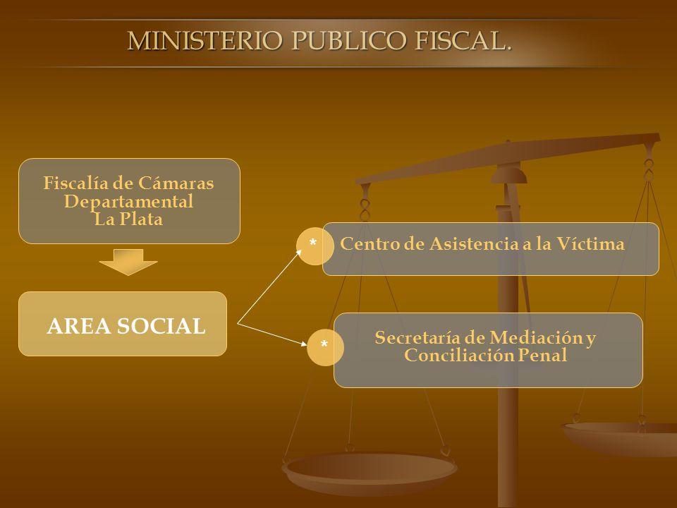 AREA SOCIAL Fiscalía de Cámaras Departamental La Plata Secretaría de Mediación y Conciliación Penal Centro de Asistencia a la Víctima * * MINISTERIO P