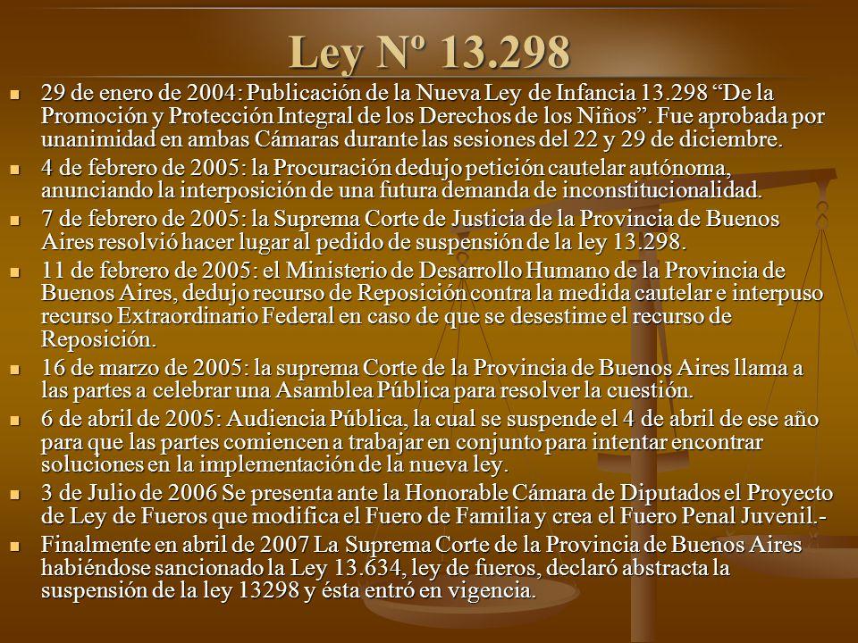 Ley Nº 13.298 29 de enero de 2004: Publicación de la Nueva Ley de Infancia 13.298 De la Promoción y Protección Integral de los Derechos de los Niños.