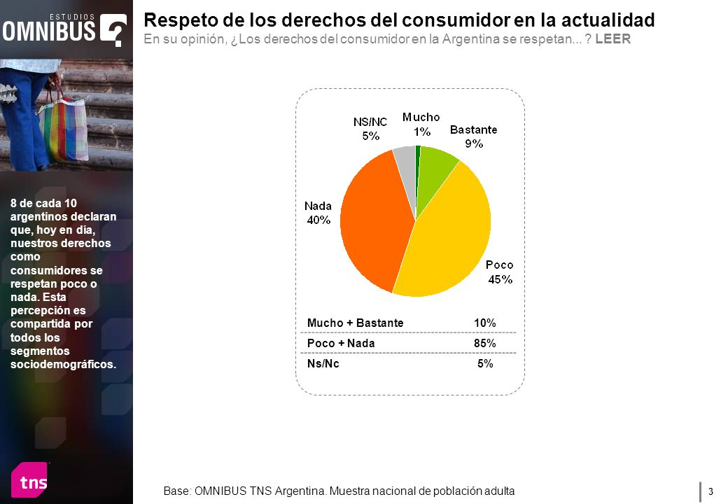 3 Respeto de los derechos del consumidor en la actualidad En su opinión, ¿Los derechos del consumidor en la Argentina se respetan...