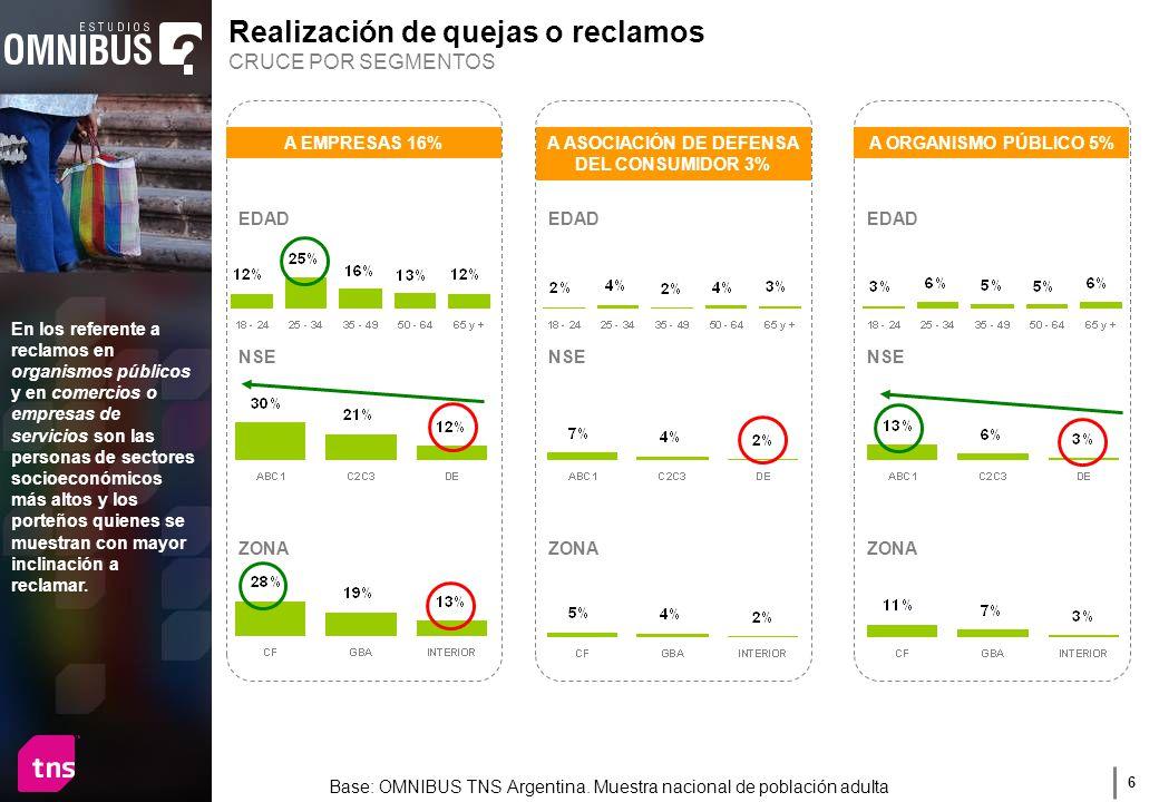 6 Base: OMNIBUS TNS Argentina.