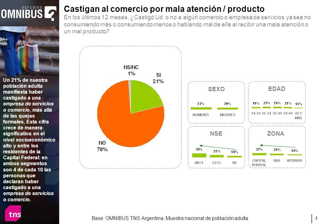 7 Castigan al comercio por mala atención / producto En los últimos 12 meses, ¿Castigó Ud.