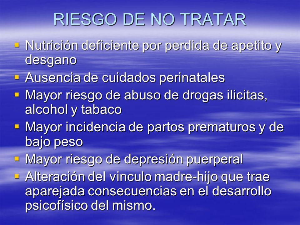 RIESGO DE NO TRATAR Nutrición deficiente por perdida de apetito y desgano Nutrición deficiente por perdida de apetito y desgano Ausencia de cuidados p