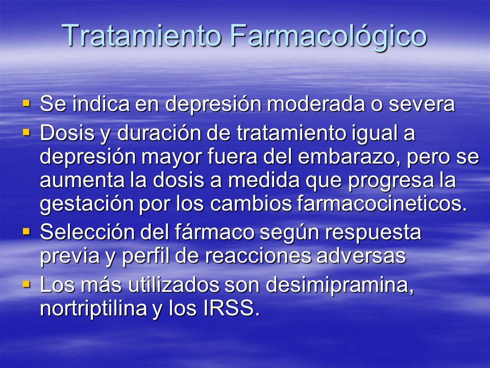 Tratamiento Farmacológico Se indica en depresión moderada o severa Se indica en depresión moderada o severa Dosis y duración de tratamiento igual a de