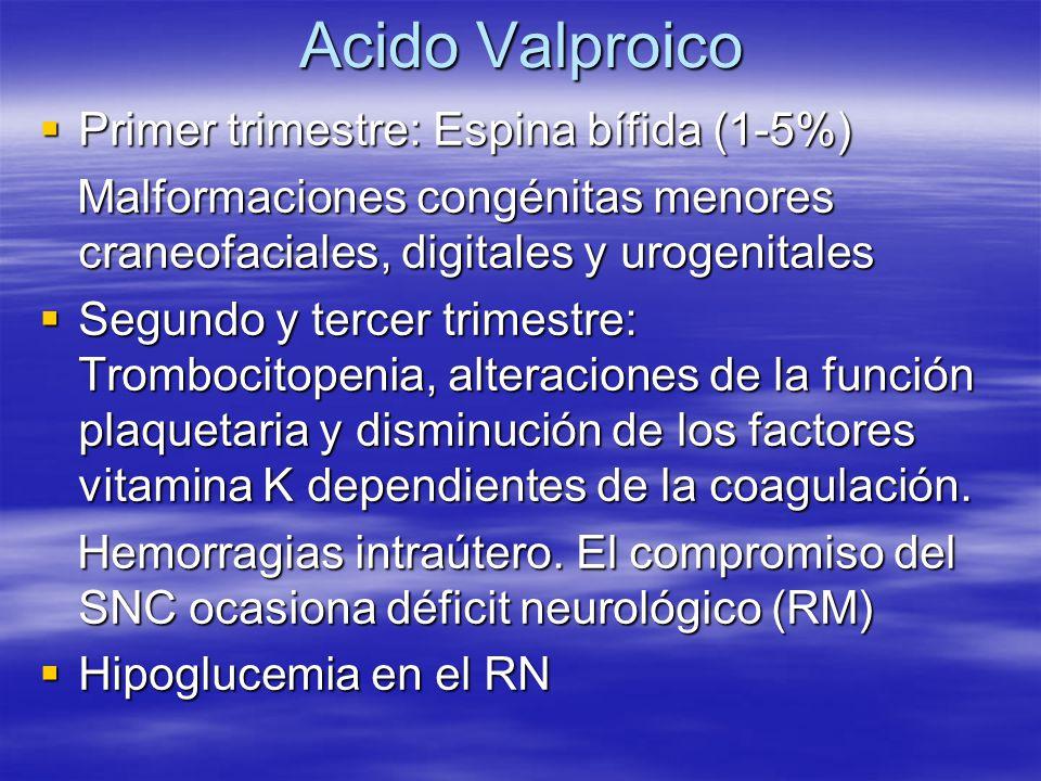 Acido Valproico Primer trimestre: Espina bífida (1-5%) Primer trimestre: Espina bífida (1-5%) Malformaciones congénitas menores craneofaciales, digita
