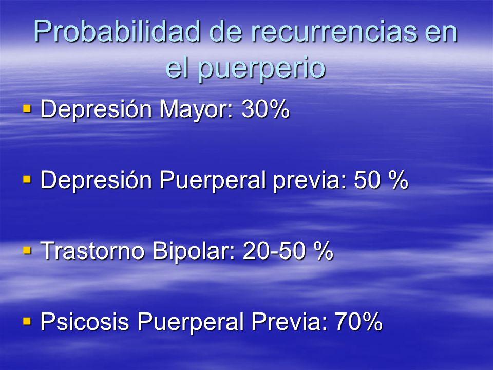 Probabilidad de recurrencias en el puerperio Depresión Mayor: 30% Depresión Mayor: 30% Depresión Puerperal previa: 50 % Depresión Puerperal previa: 50