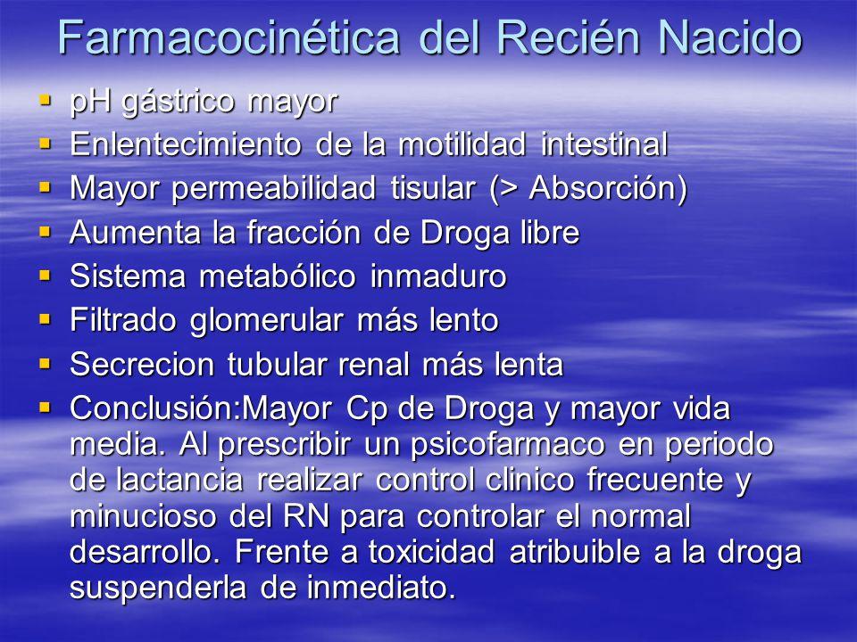 Farmacocinética del Recién Nacido pH gástrico mayor pH gástrico mayor Enlentecimiento de la motilidad intestinal Enlentecimiento de la motilidad intes