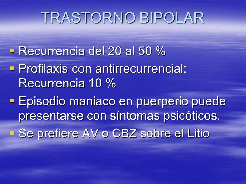 TRASTORNO BIPOLAR Recurrencia del 20 al 50 % Recurrencia del 20 al 50 % Profilaxis con antirrecurrencial: Recurrencia 10 % Profilaxis con antirrecurre