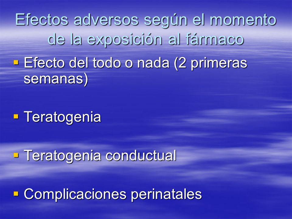 Efectos adversos según el momento de la exposición al fármaco Efecto del todo o nada (2 primeras semanas) Efecto del todo o nada (2 primeras semanas)