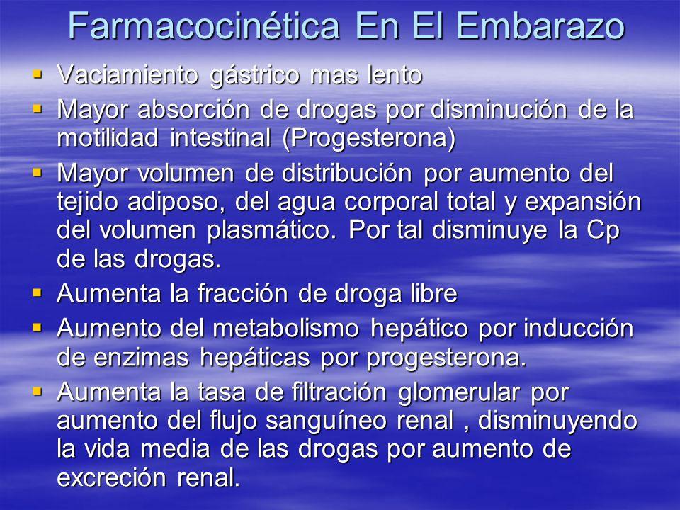 Farmacocinética En El Embarazo Vaciamiento gástrico mas lento Vaciamiento gástrico mas lento Mayor absorción de drogas por disminución de la motilidad