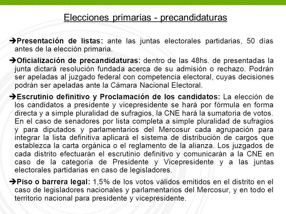 è Presentación de listas: ante las juntas electorales partidarias, 50 días antes de la elección primaria.