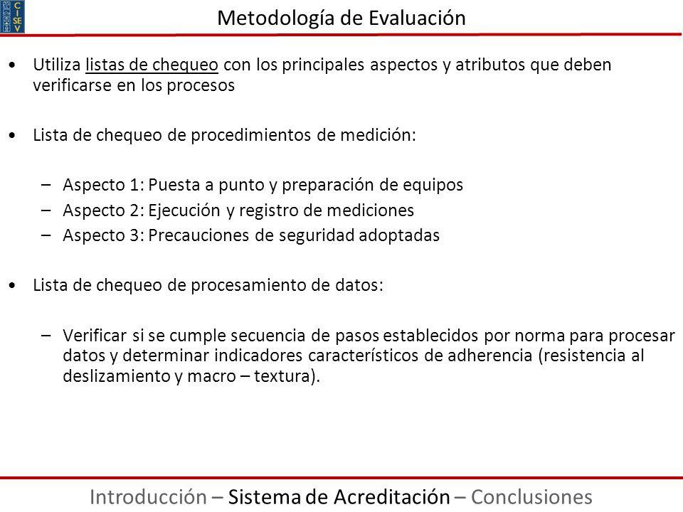 Utiliza listas de chequeo con los principales aspectos y atributos que deben verificarse en los procesos Lista de chequeo de procedimientos de medició